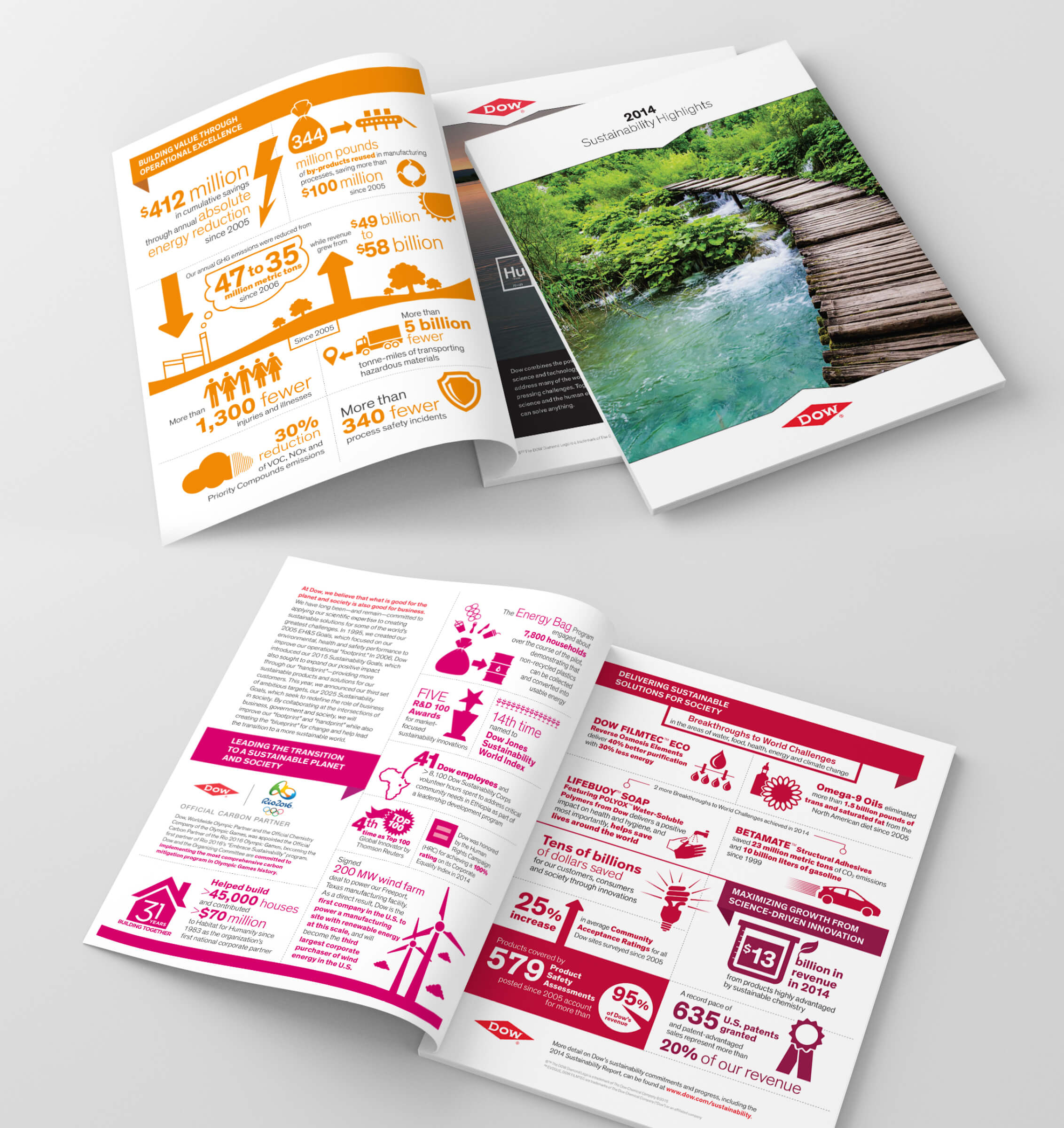 dow sustainability highlights brochure image