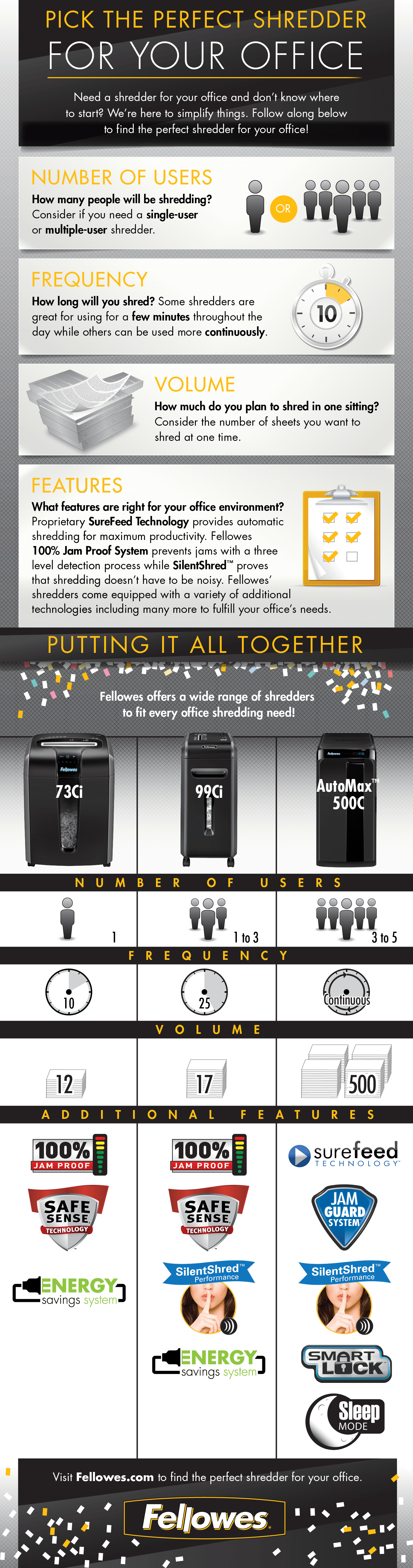 dtd fellowes office 2 infographic image
